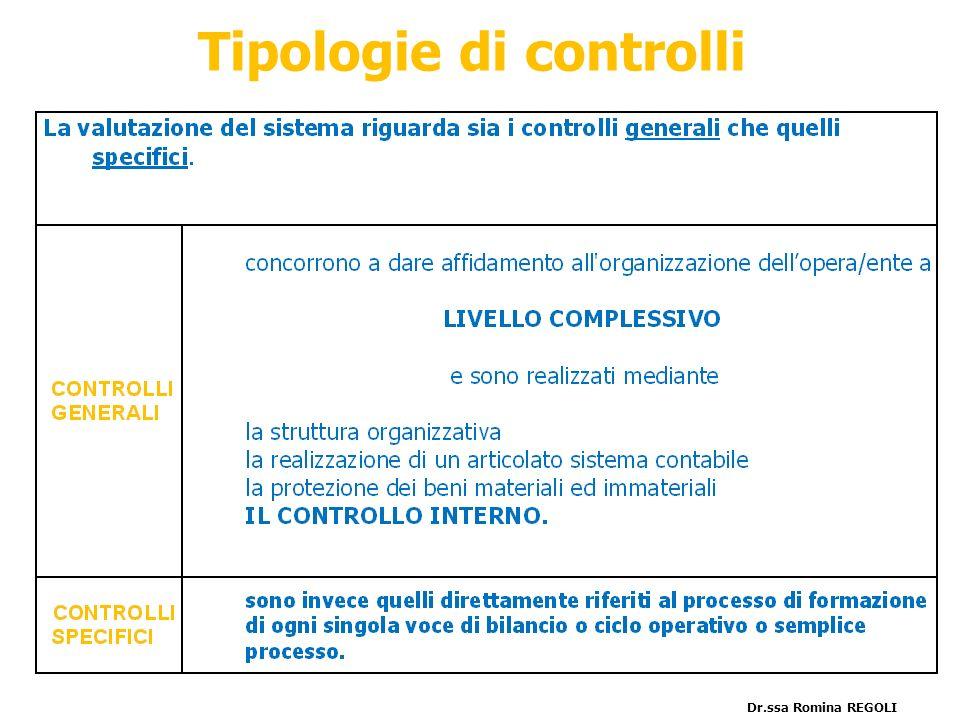 Tipologie di controlli Dr.ssa Romina REGOLI
