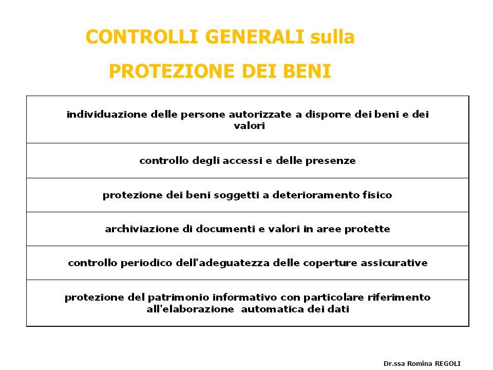 CONTROLLI GENERALI sulla PROTEZIONE DEI BENI Dr.ssa Romina REGOLI