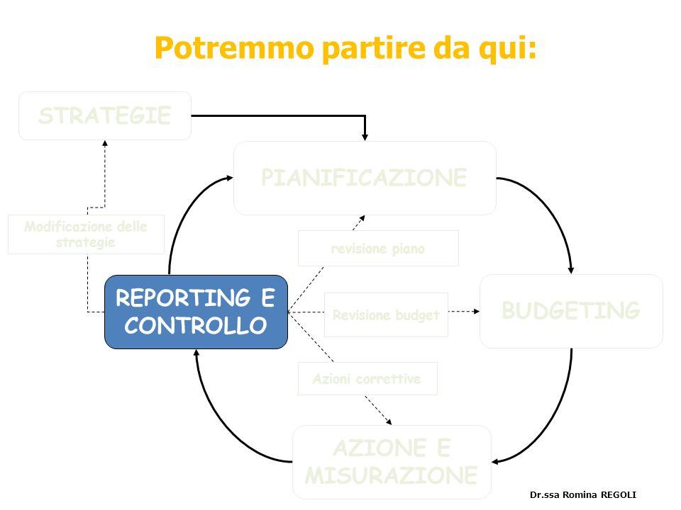 IL GOVERNO DEI RISCHI La sopravvivenza di unorganizzazione è assicurata dalla sua capacità di creare valore per i portatori di interesse (stakeholder).
