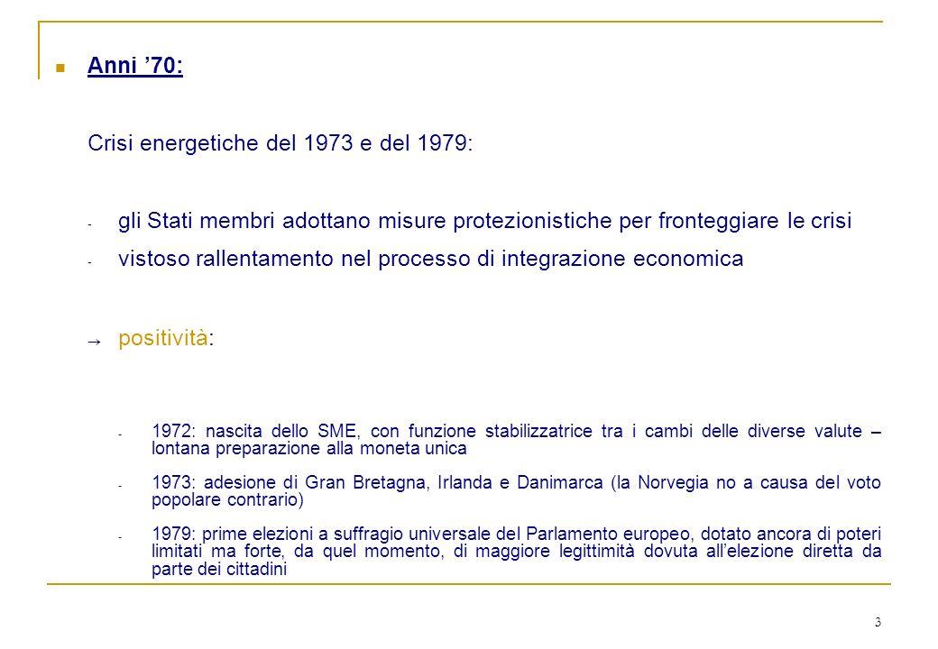 4 Anni 80: Ricordati per leurosclerosi, cioè lempasse politico-istituzionale della CEE: positività: - 1981: adesione della Grecia - 1986: adesione di Spagna e Portogallo - progetto di riforma delle Istituzioni presentato da Altiero Spinelli ed il Club del Coccodrillo (dal nome del ristorante di Strasburgo dove si riuniva il gruppo di parlamentari), per la nascita di unEuropa politica su base federale che, sebbene votato a maggioranza dal Parlamento europeo, non venne neppure preso in considerazione dai governi nazionali ma spianò la strada a: - 1987: entrata in vigore dellAtto Unico europeo tra i dodici Stati membri: sono introdotte importanti modifiche procedurali (per snellire i processi decisionali) e si potenziano gli strumenti per lattuazione delle politiche comuni