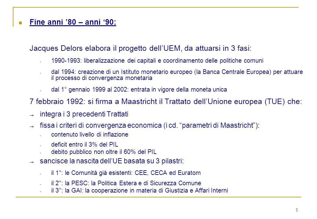 5 Fine anni 80 – anni 90: Jacques Delors elabora il progetto dellUEM, da attuarsi in 3 fasi: - 1990-1993: liberalizzazione dei capitali e coordinament