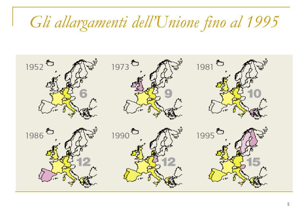 8 Gli allargamenti dellUnione fino al 1995