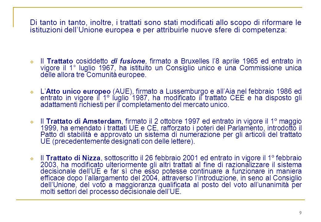 10 … riepilogando: 1952:Trattato di Parigi (fondazione della CECA) – 50 anni 1958:Trattati di Roma (CEE e CEEA) – senza scadenza 1967:Trattato di fusione degli esecutivi 1987:Atto unico europeo 1993:Trattato sullUnione europea 1999:Trattato di Amsterdam 2003:Trattato di Nizza La presenza di tanti trattati rende complicata e difficile la comprensione dellUnione europea.