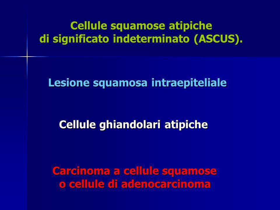 Cellule squamose atipiche di significato indeterminato (ASCUS). Lesione squamosa intraepiteliale Cellule ghiandolari atipiche Carcinoma a cellule squa