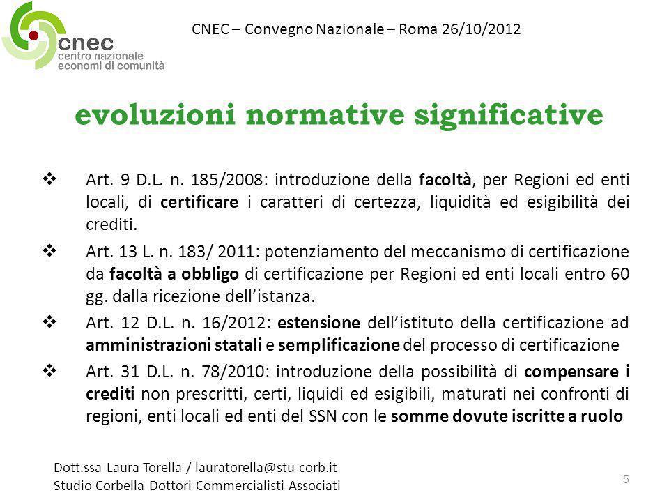evoluzioni normative significative Art.9 D.L. n.