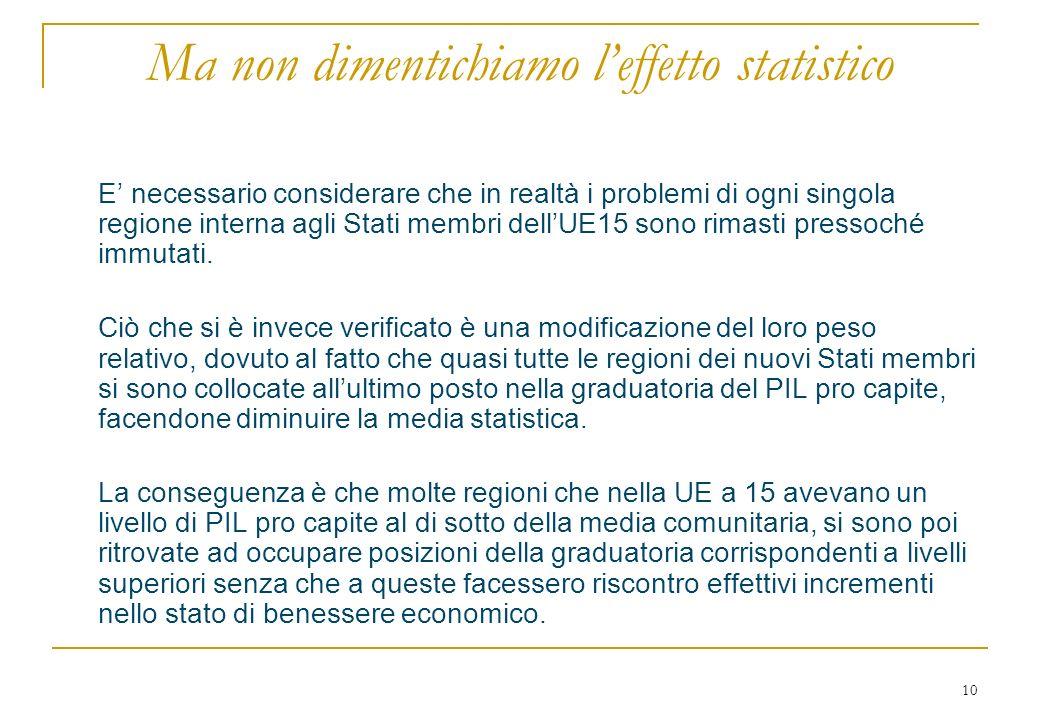10 Ma non dimentichiamo leffetto statistico E necessario considerare che in realtà i problemi di ogni singola regione interna agli Stati membri dellUE