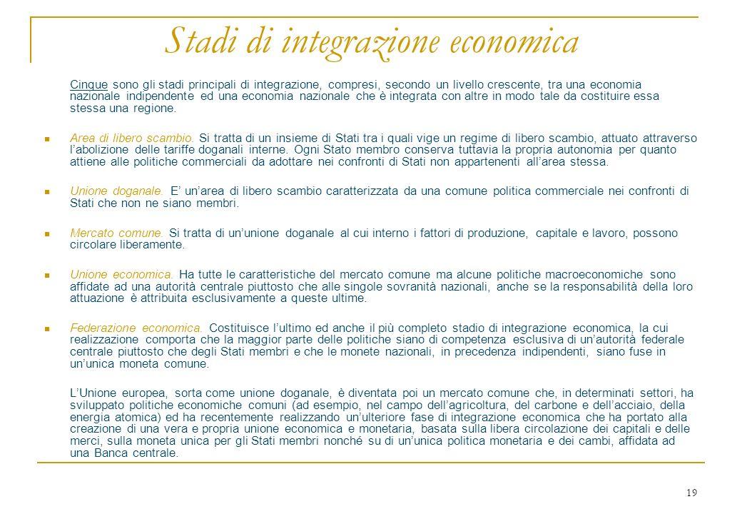 19 Stadi di integrazione economica Cinque sono gli stadi principali di integrazione, compresi, secondo un livello crescente, tra una economia nazional
