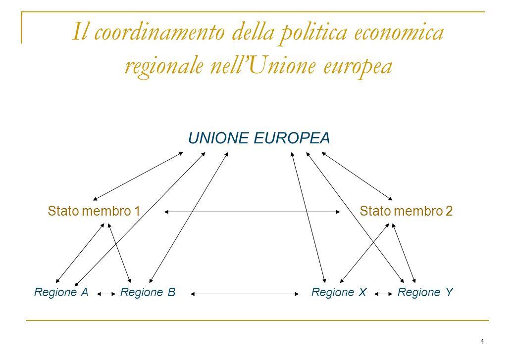 4 Il coordinamento della politica economica regionale nellUnione europea Stato membro 1Stato membro 2 Regione ARegione BRegione XRegione Y UNIONE EURO