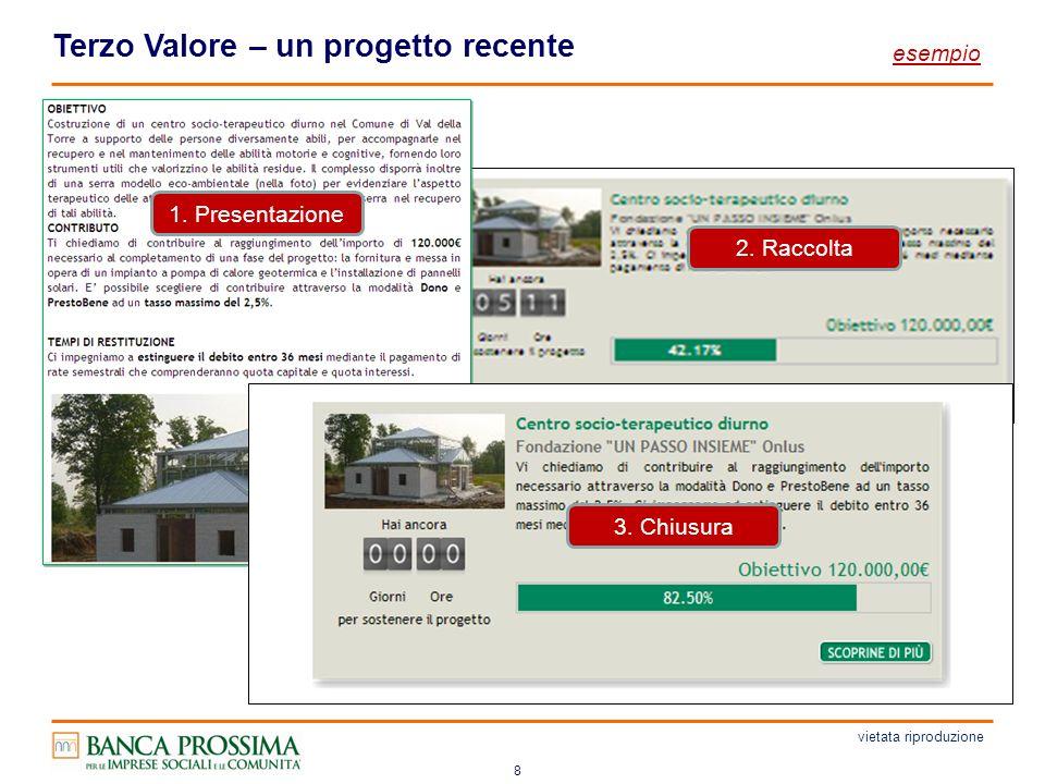 8 Terzo Valore – un progetto recente 1. Presentazione 2.
