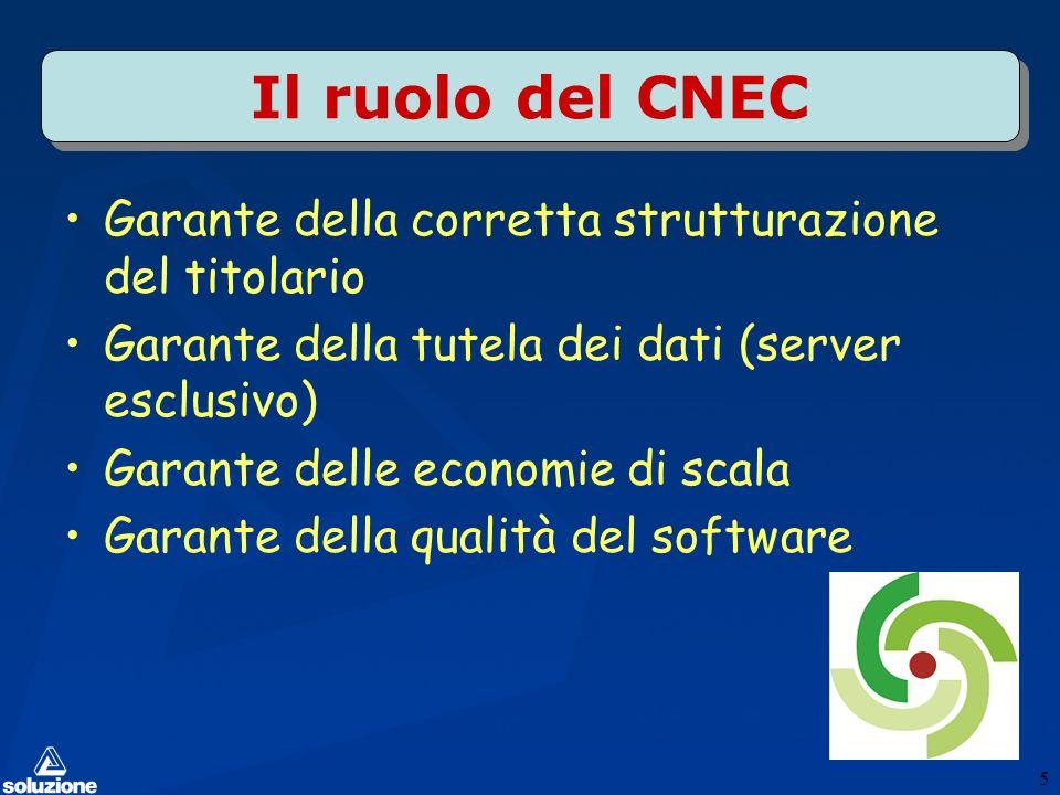 Il ruolo del CNEC Garante della corretta strutturazione del titolario Garante della tutela dei dati (server esclusivo) Garante delle economie di scala Garante della qualità del software 5