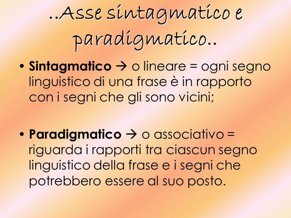 ..Asse sintagmatico e paradigmatico.. Sintagmatico o lineare = ogni segno linguistico di una frase è in rapporto con i segni che gli sono vicini; Para