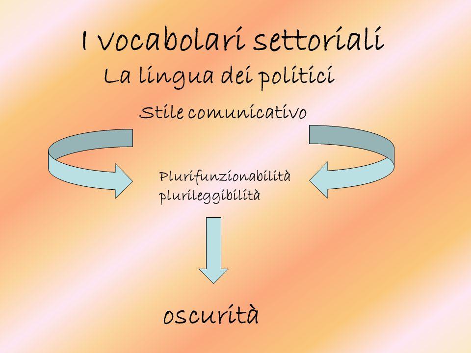 I vocabolari settoriali La lingua dei politici Stile comunicativo Plurifunzionabilità plurileggibilità oscurità