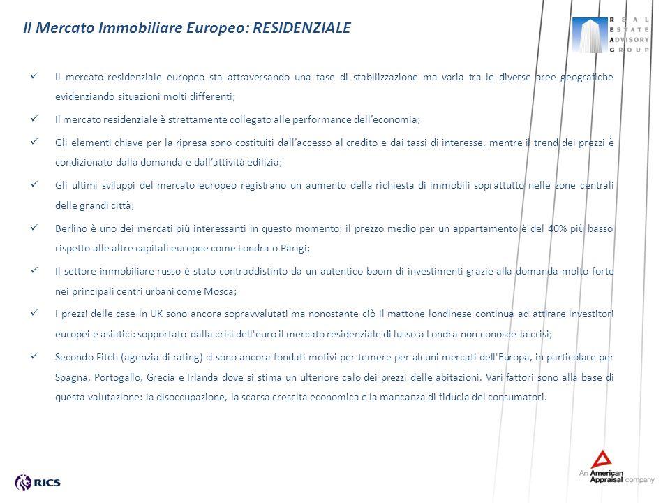 Il Mercato Immobiliare Europeo: RESIDENZIALE Il mercato residenziale europeo sta attraversando una fase di stabilizzazione ma varia tra le diverse are