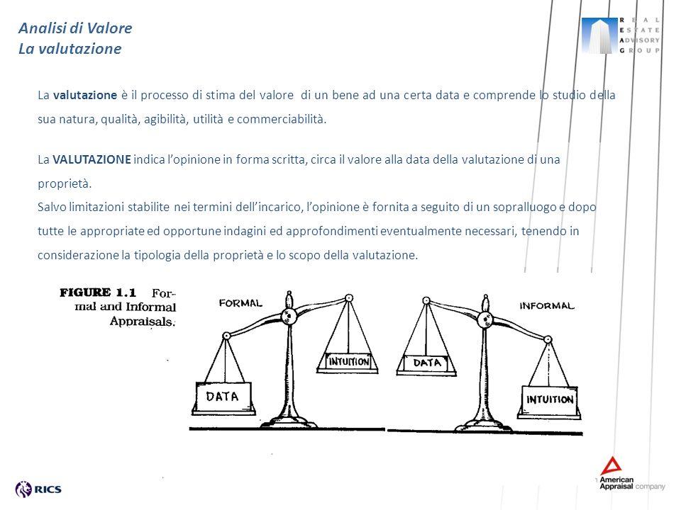 La valutazione è il processo di stima del valore di un bene ad una certa data e comprende lo studio della sua natura, qualità, agibilità, utilità e co