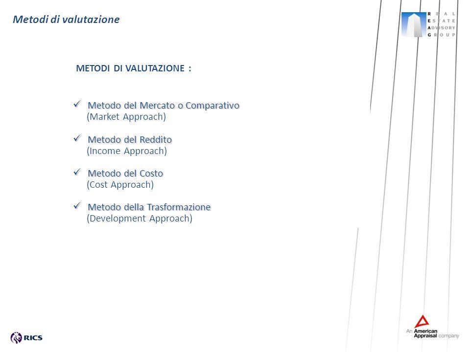 METODI DI VALUTAZIONE : Metodo del Mercato o Comparativo Metodo del Mercato o Comparativo (Market Approach) Metodo del Reddito Metodo del Reddito (Inc