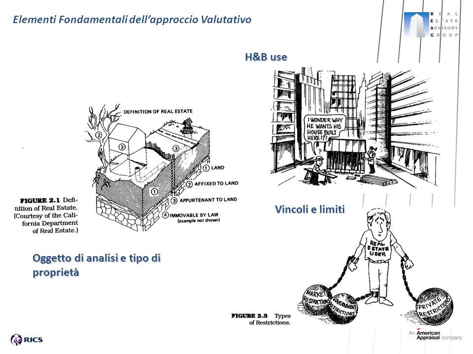 Massimo e miglior utilizzo (H&B use) Oggetto della valutazione (es. Piena Proprietà, usufrutto, nuda proprietà, ecc) Vincoli e restrizioni alla propri