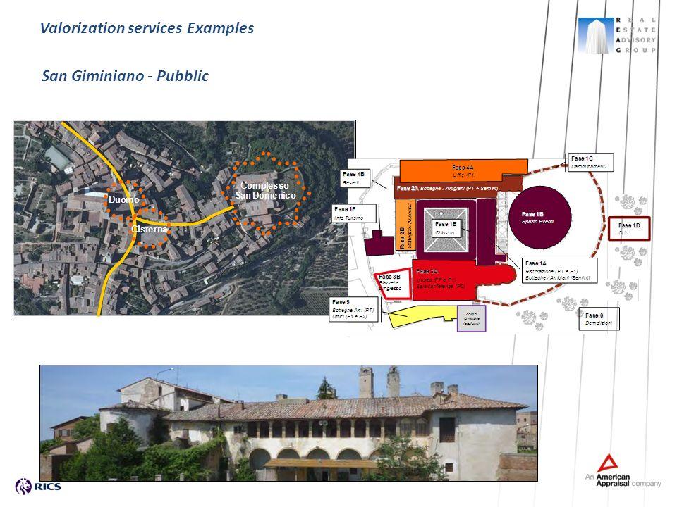 San Giminiano - Pubblic Valorization services Examples