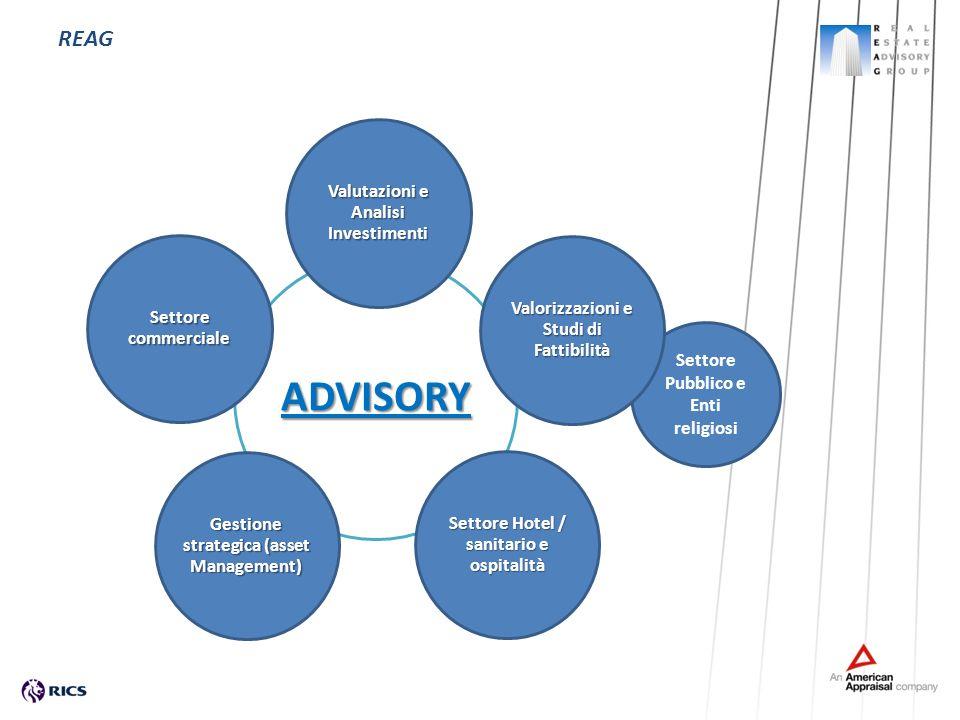Settore Pubblico e Enti religiosi ADVISORY Valutazioni e Analisi Investimenti Valorizzazioni e Studi di Fattibilità Settore Hotel / sanitario e ospita