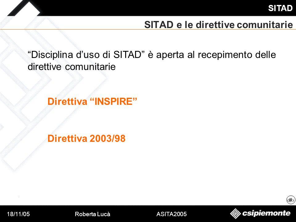18/11/05Roberta Lucà ASITA2005 SITAD 11 SITAD e le direttive comunitarie Disciplina duso di SITAD è aperta al recepimento delle direttive comunitarie Direttiva INSPIRE Direttiva 2003/98