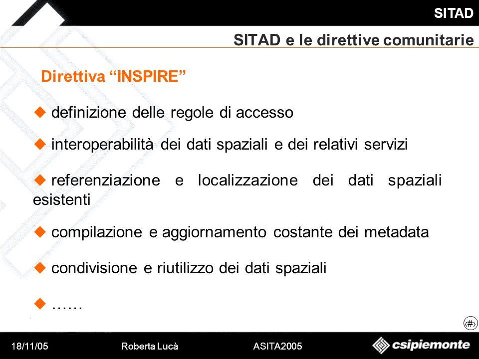 18/11/05Roberta Lucà ASITA2005 SITAD 12 SITAD e le direttive comunitarie definizione delle regole di accesso Direttiva INSPIRE interoperabilità dei da