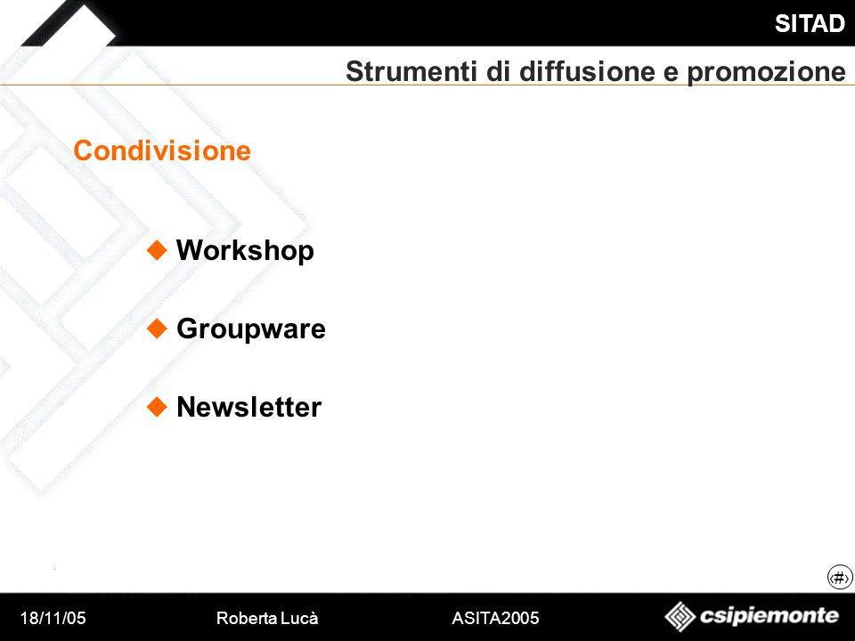 18/11/05Roberta Lucà ASITA2005 SITAD 14 Strumenti di diffusione e promozione Condivisione Workshop Groupware Newsletter