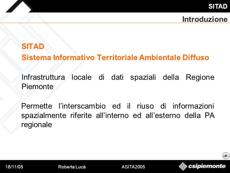 18/11/05Roberta Lucà ASITA2005 SITAD 4 Obiettivi Creazione di un ambiente operativo aperto a tutti gli utenti e rispondente alle direttive comunitarie, indispensabile per un corretto e più efficace utilizzo dellinfrastruttura (interoperabilità)