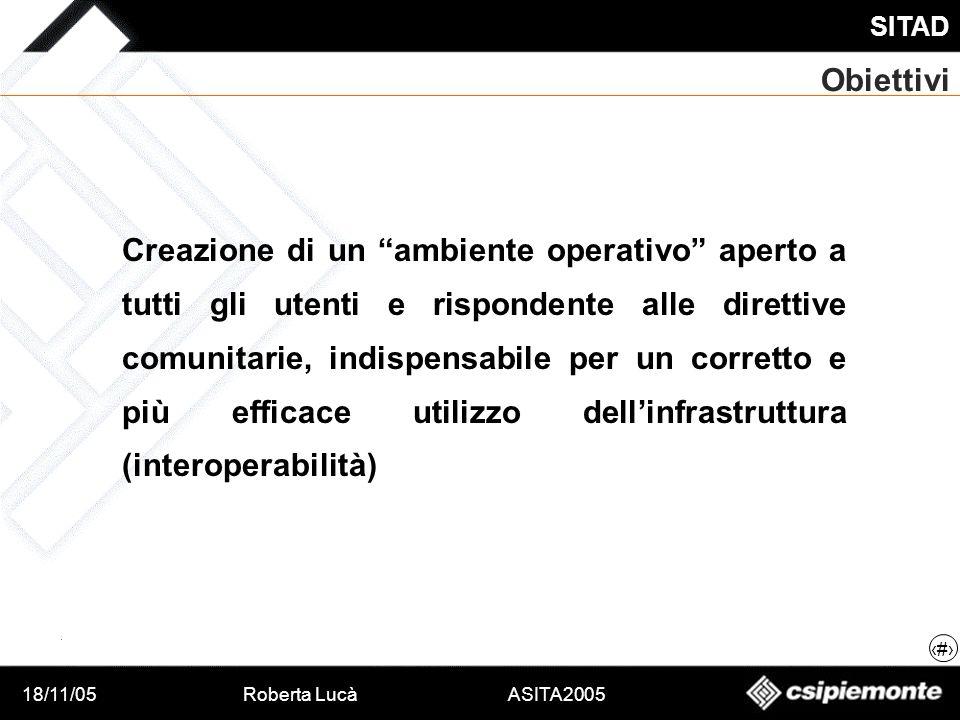 18/11/05Roberta Lucà ASITA2005 SITAD 4 Obiettivi Creazione di un ambiente operativo aperto a tutti gli utenti e rispondente alle direttive comunitarie