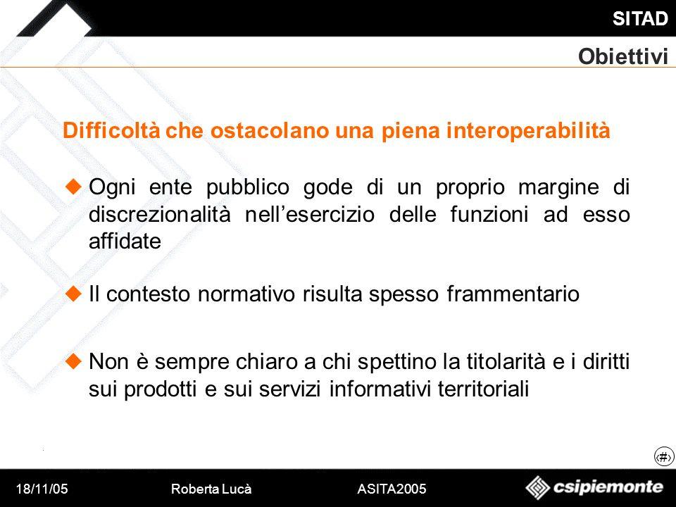 18/11/05Roberta Lucà ASITA2005 SITAD 6 Obiettivi Aspetti non tecnologici Contesto legale Condivisione Disciplina duso di SITAD Workshop Groupware Newsletter