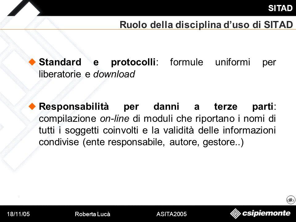 18/11/05Roberta Lucà ASITA2005 SITAD 9 Ruolo della disciplina duso di SITAD Standard e protocolli: formule uniformi per liberatorie e download Respons