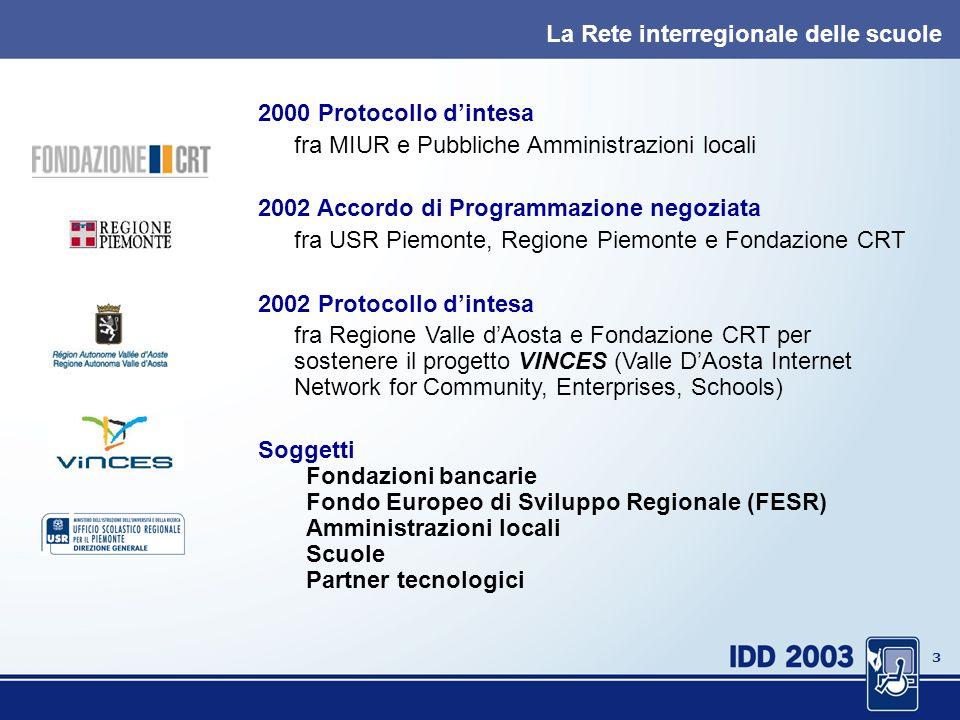 2 Dove Piemonte e Valle dAosta Durata 3 anni 2001-2003 Destinatari oltre 800 strutture amministrative; più di 2.800 plessi scolastici; 480.000 student