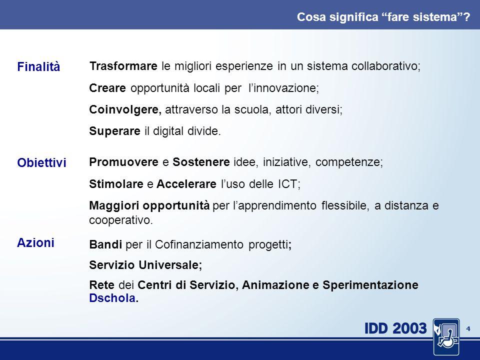 3 2000 Protocollo dintesa fra MIUR e Pubbliche Amministrazioni locali 2002 Accordo di Programmazione negoziata fra USR Piemonte, Regione Piemonte e Fo
