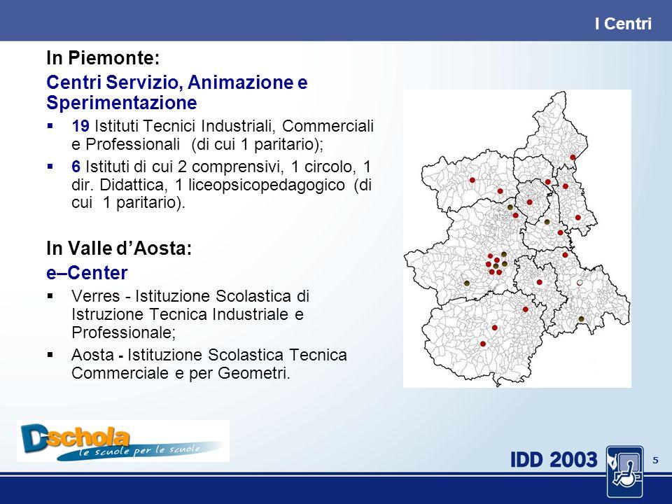 15 Eleonora Pantò Dschola Project Manager eleonora.panto@csp.it www.dschola.itwww.dschola.it - info@dschola.it Environment Park Via Livorno, 60 10144 Torino Italy Contatti