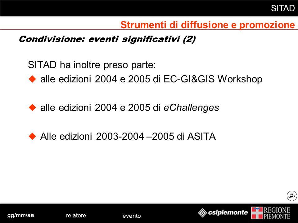 gg/mm/aa relatore evento SITAD 10 Strumenti di diffusione e promozione SITAD ha inoltre preso parte: alle edizioni 2004 e 2005 di EC-GI&GIS Workshop a