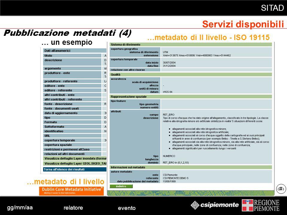 gg/mm/aa relatore evento SITAD 22 … un esempio …metadato di I livello …metadato di II livello - ISO 19115 Pubblicazione metadati (4) Servizi disponibi