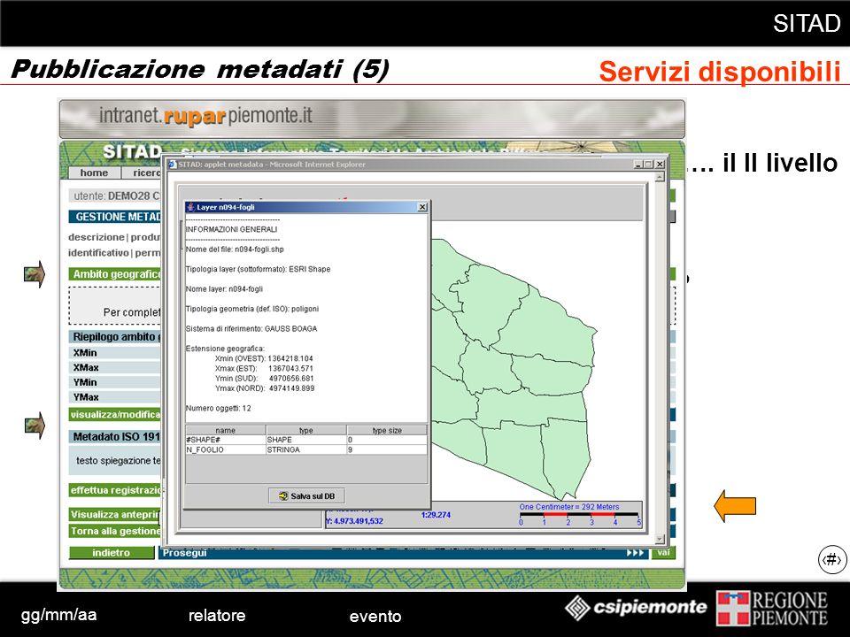 gg/mm/aa relatore evento SITAD 23 …. il II livello Compilazione e memorizzazione automatica di ulteriori attributi (secondo ISO19115) di layer geograf