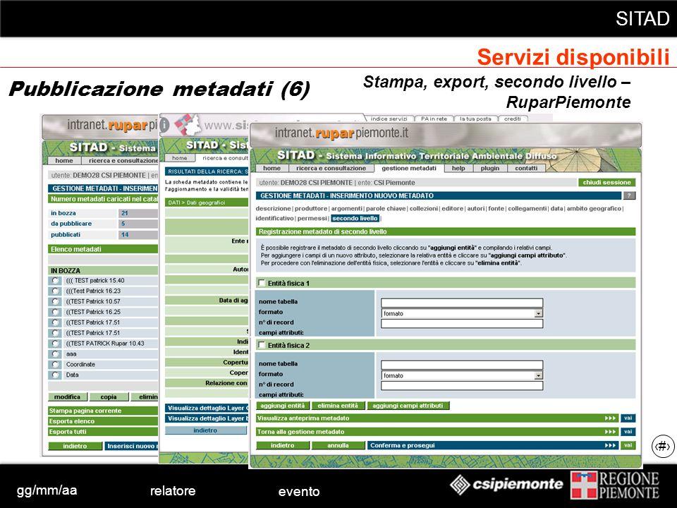 gg/mm/aa relatore evento SITAD 24 Stampa, export, secondo livello – RuparPiemonte Pubblicazione metadati (6) Servizi disponibili