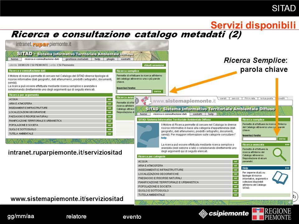 gg/mm/aa relatore evento SITAD 26 www.sistemapiemonte.it/serviziositad intranet.ruparpiemonte.it/serviziositad Ricerca Semplice: parola chiave Ricerca
