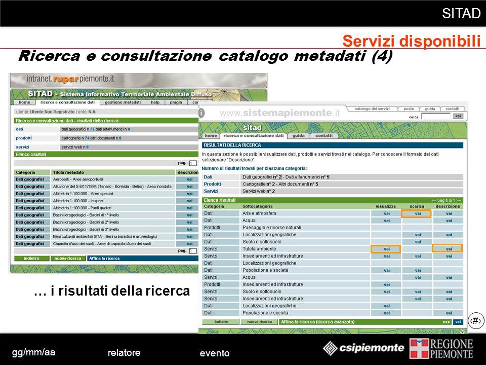 gg/mm/aa relatore evento SITAD 28 … i risultati della ricerca Ricerca e consultazione catalogo metadati (4) Servizi disponibili