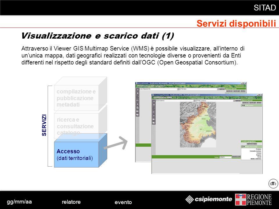 gg/mm/aa relatore evento SITAD 31 Accesso (dati territoriali) ricerca e consultazione catalogo compilazione e pubblicazione metadati Visualizzazione e