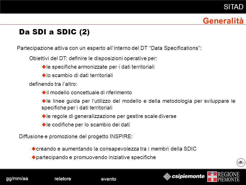 gg/mm/aa relatore evento SITAD 7 Partecipazione attiva con un esperto allinterno del DT Data Specifications: Da SDI a SDIC (2) Generalità Obiettivi de