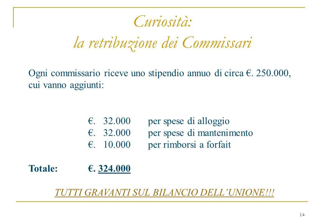 14 Curiosità: la retribuzione dei Commissari Ogni commissario riceve uno stipendio annuo di circa.