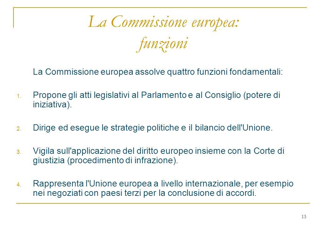 15 La Commissione europea: funzioni La Commissione europea assolve quattro funzioni fondamentali: 1.