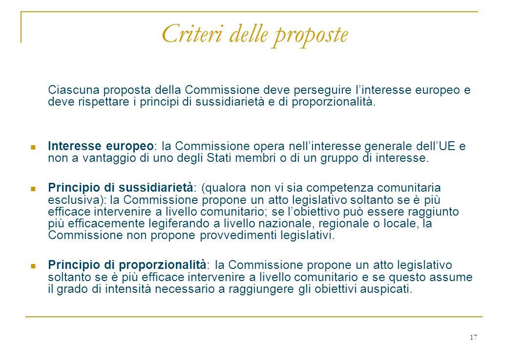 17 Criteri delle proposte Ciascuna proposta della Commissione deve perseguire linteresse europeo e deve rispettare i principi di sussidiarietà e di proporzionalità.