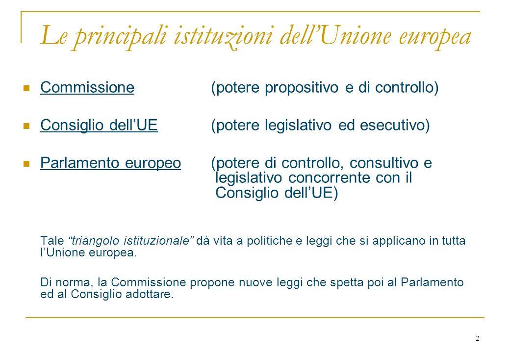 3 Le altre istituzioni dellUnione europea Consiglio europeo (potere di indirizzo) Corte di Giustizia (interpretazione giuridica) Corte dei Conti (controllo contabile)