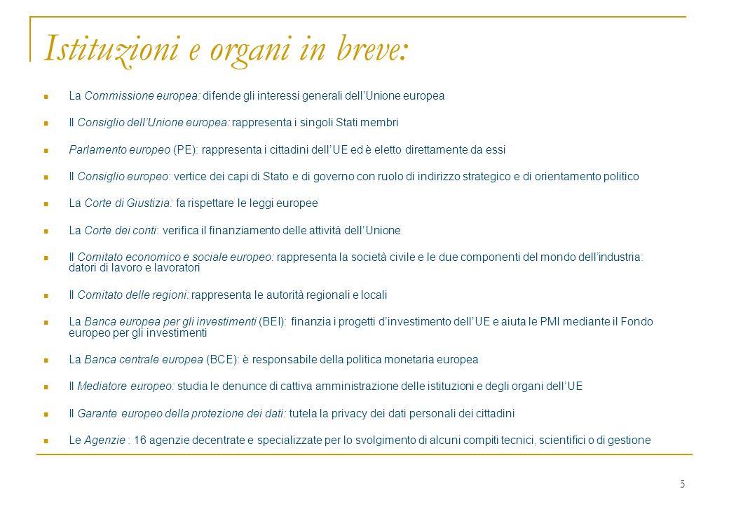 6 La Commissione europea: info utili Ruolo:esecutivo dellUE e promotrice del processo legislativo Membri:27 – 1 per ogni Stato membro Mandato:5 anni (2004-2009) Indirizzo:Rue de la Loi 200, B-1049 Bruxelles Telefono:(32-2) 299 11 11 Internet:http://www.ec.europa.eu http://www.europa.eu.int/italia (sito della Rappresentanza in Italia)