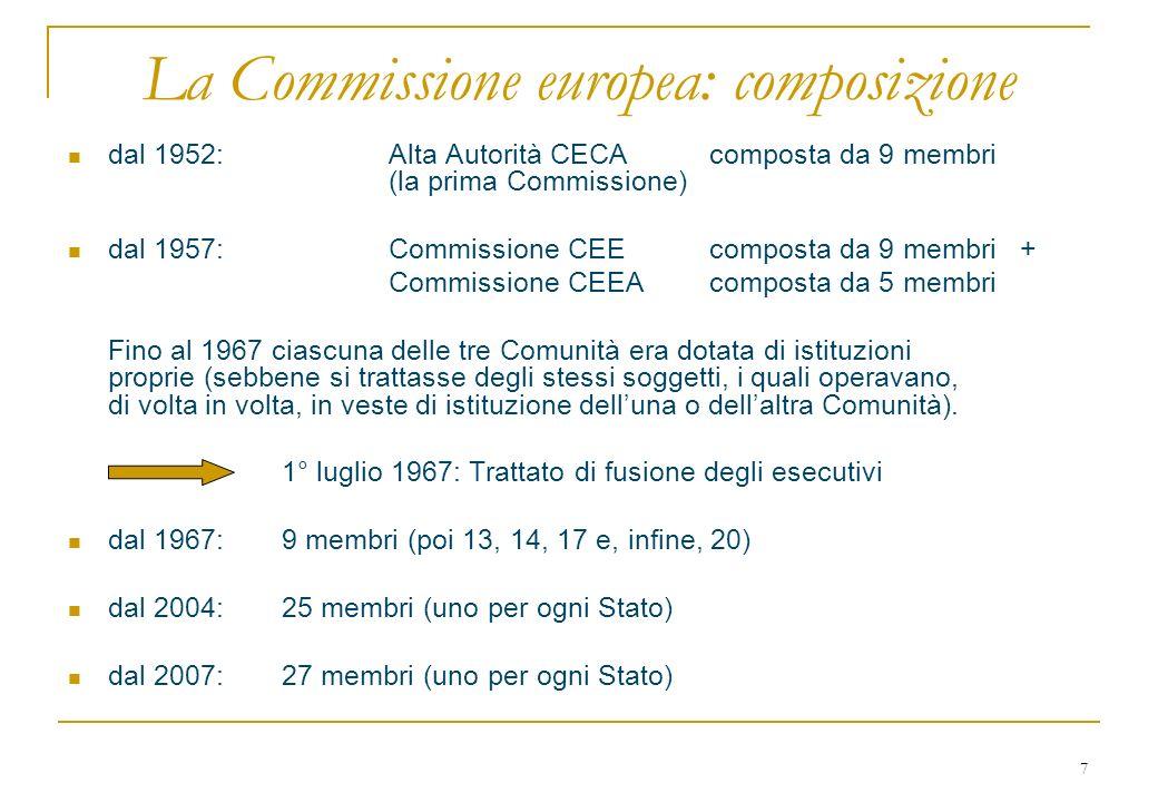 7 La Commissione europea: composizione dal 1952: Alta Autorità CECA composta da 9 membri (la prima Commissione) dal 1957: Commissione CEE composta da 9 membri + Commissione CEEA composta da 5 membri Fino al 1967 ciascuna delle tre Comunità era dotata di istituzioni proprie (sebbene si trattasse degli stessi soggetti, i quali operavano, di volta in volta, in veste di istituzione delluna o dellaltra Comunità).