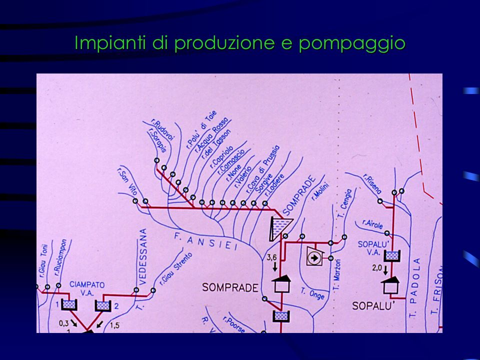 Impianti di produzione e pompaggio