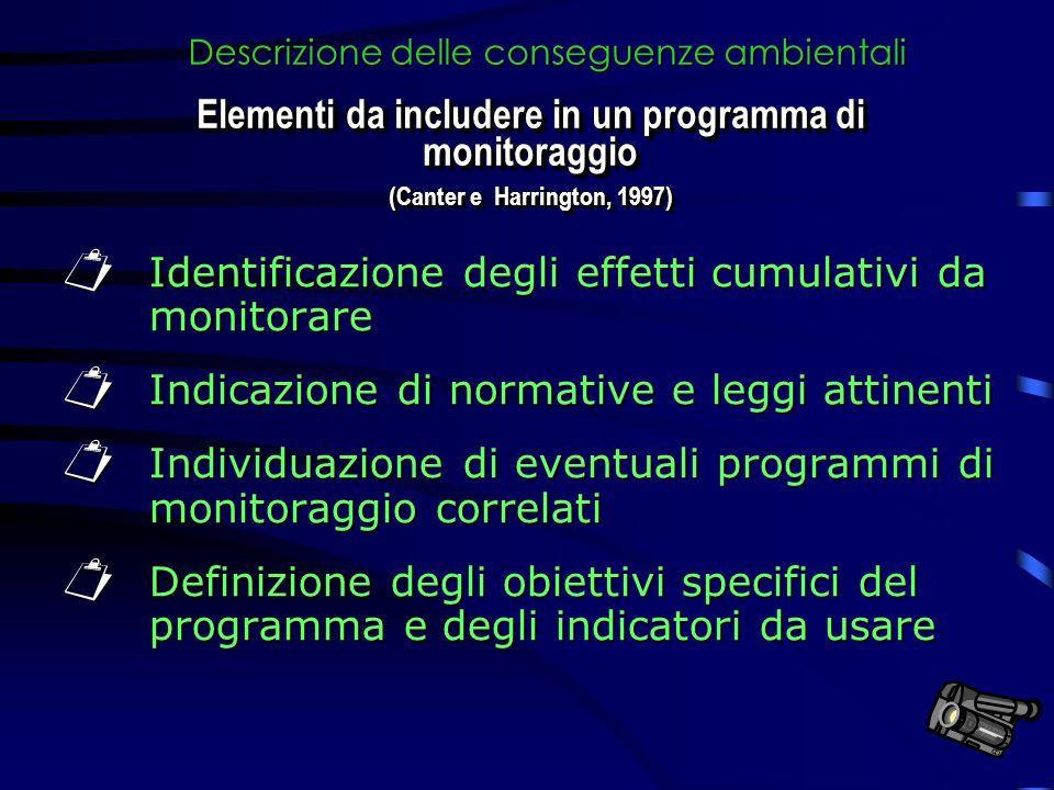 Identificazione degli effetti cumulativi da monitorare Identificazione degli effetti cumulativi da monitorare Indicazione di normative e leggi attinen