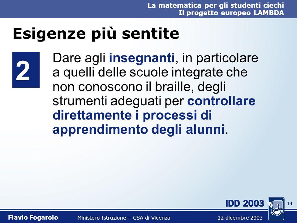 13 La matematica per gli studenti ciechi Il progetto europeo LAMBDA Flavio Fogarolo Ministero Istruzione – CSA di Vicenza 12 dicembre 2003 Esigenze pi