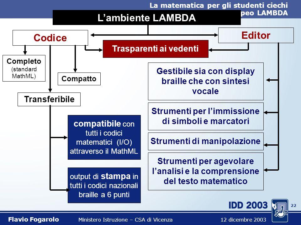 21 La matematica per gli studenti ciechi Il progetto europeo LAMBDA Flavio Fogarolo Ministero Istruzione – CSA di Vicenza 12 dicembre 2003 Il progetto